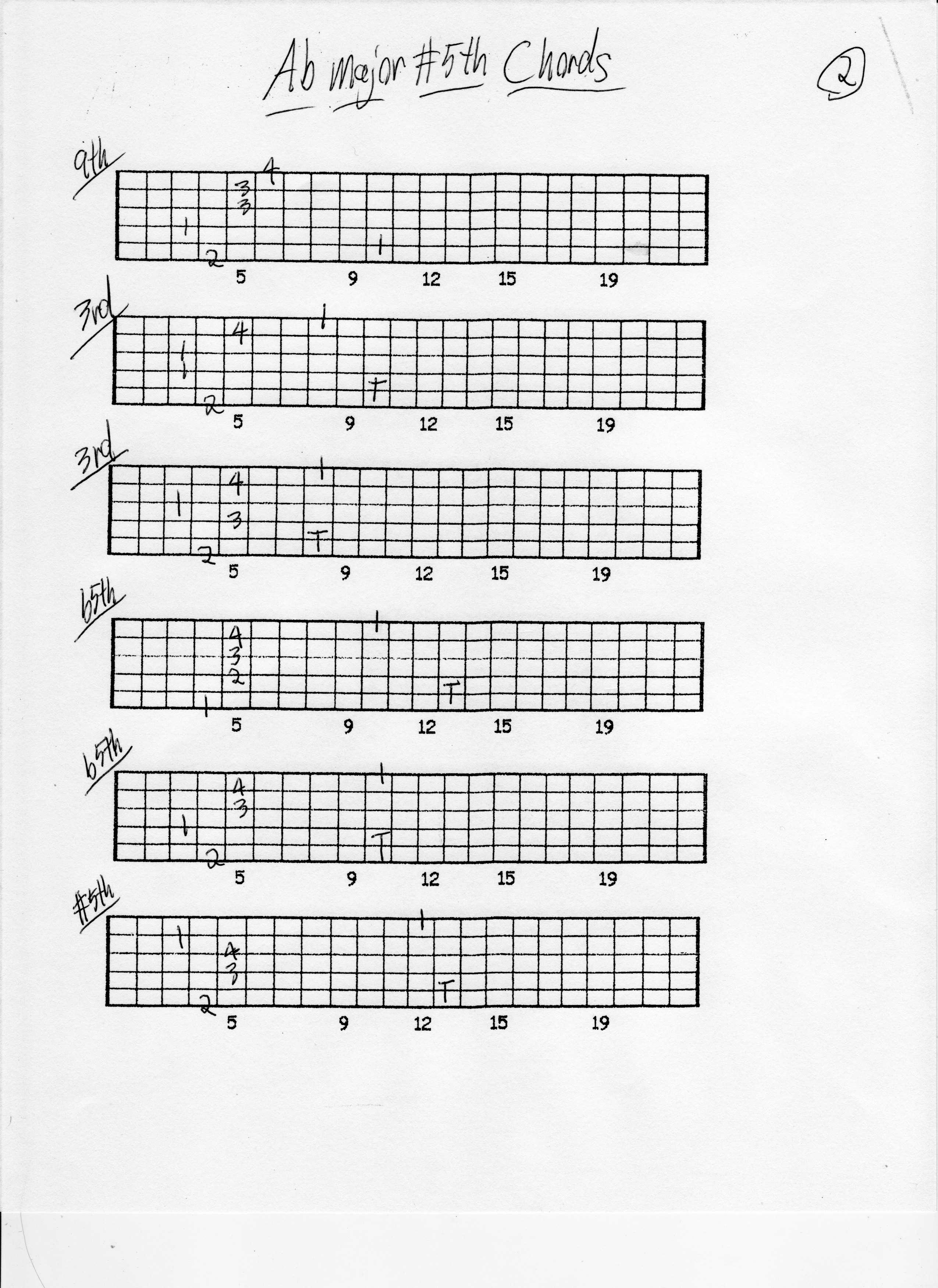 Ab Guitar Chords