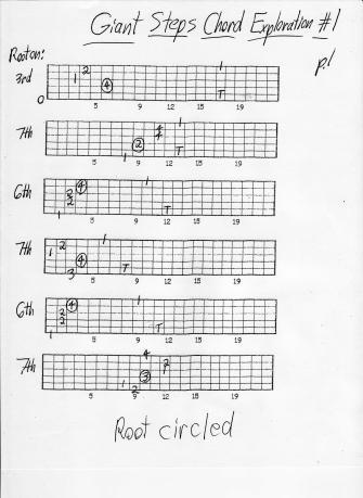 Giant Steps Chord Exploration 1 P1 001 Twohandguitarvoicings