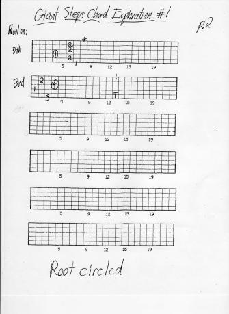 Giant Steps Chord Exploration 1 P2 001 Twohandguitarvoicings